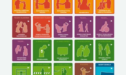 ikonen factsheets geweld en kindermishandeling