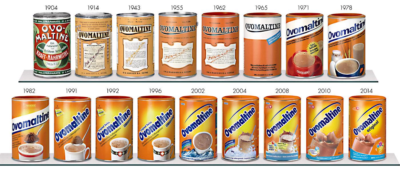 Typische Schweizer Produkte Ovomaltine