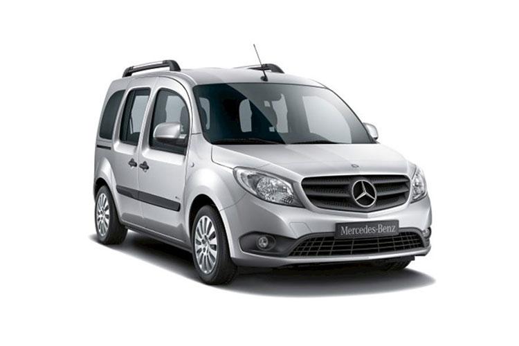 Mercedes-Benz Citan | Motornova