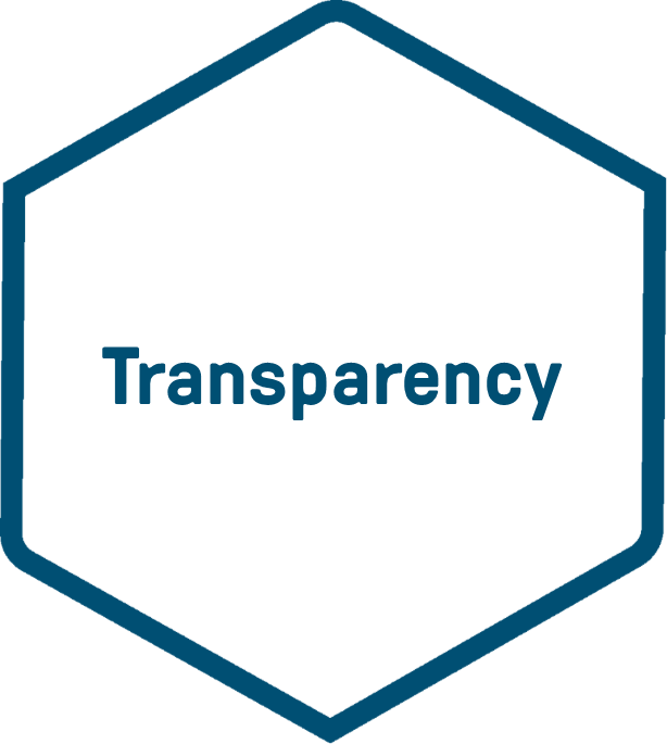 icon transparency