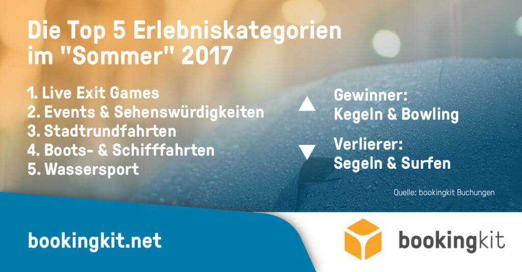 bookingkit-Sommertrends