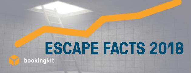 Exklusiv: Perfektioniere mit dem kostenlosen eBook dein Escape-Room Geschäft!