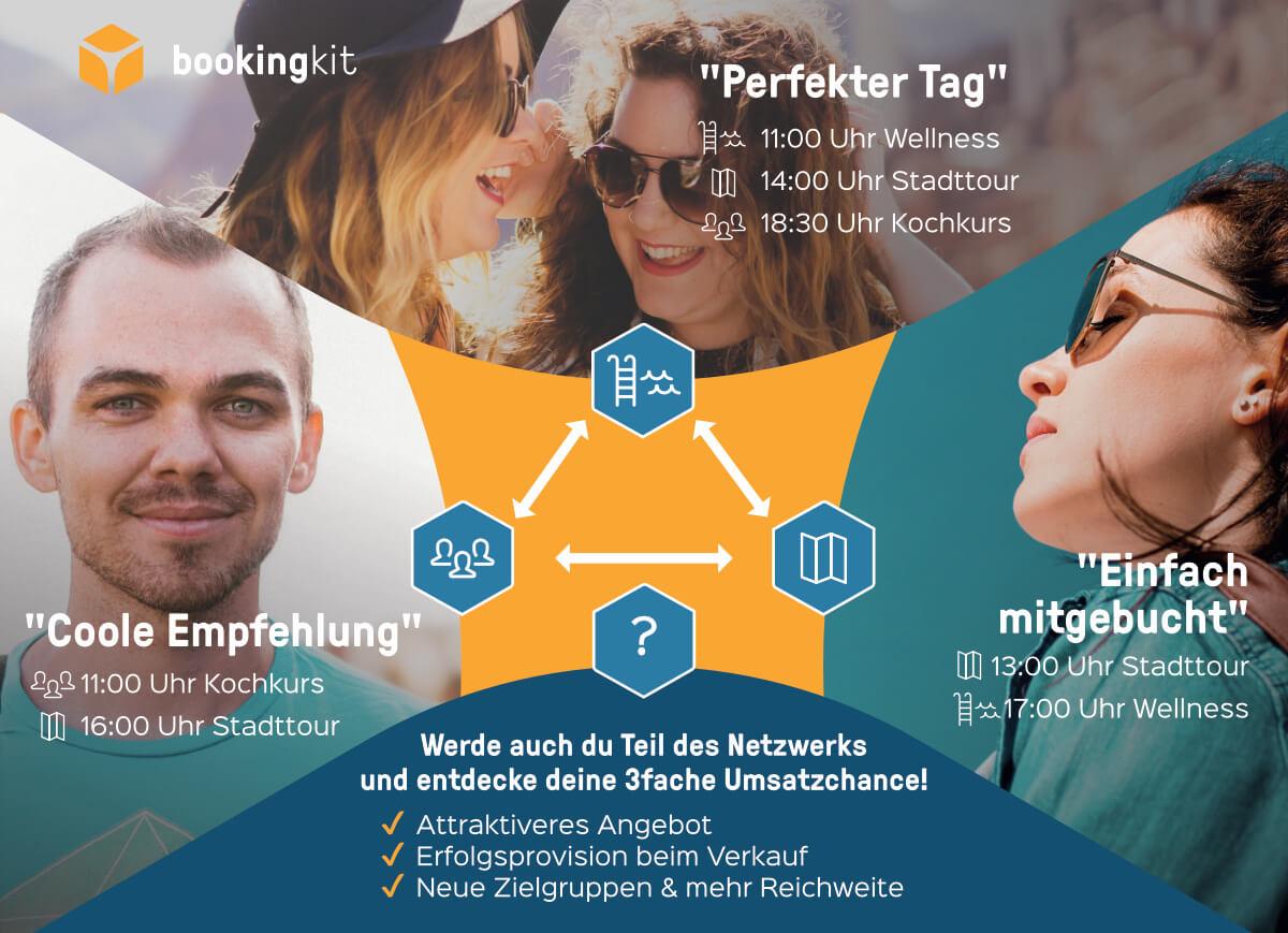 bookingkit-Cross-Selling-Vendor-Lokale-Erlebnisse-bewerben-Grafik1-Sell-a-Friend