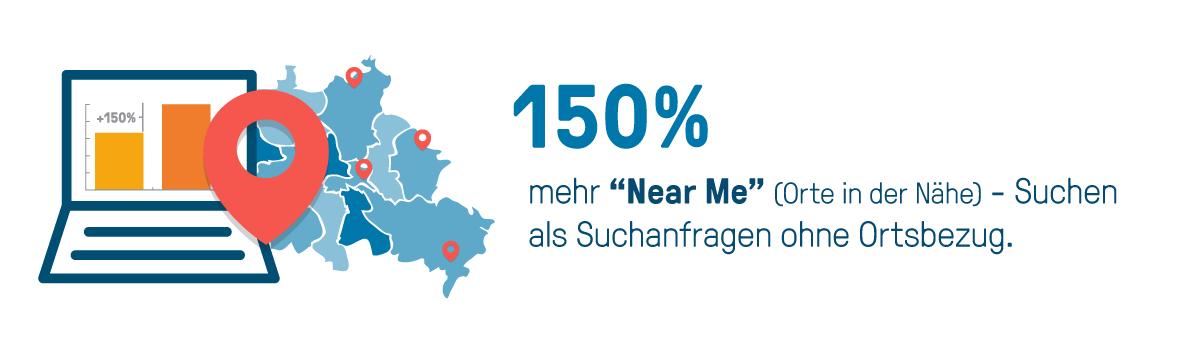 bookingkit Buchungssystem - 150% mehr Near-Me Suchen als Suchanfragen ohne Ortsbezug