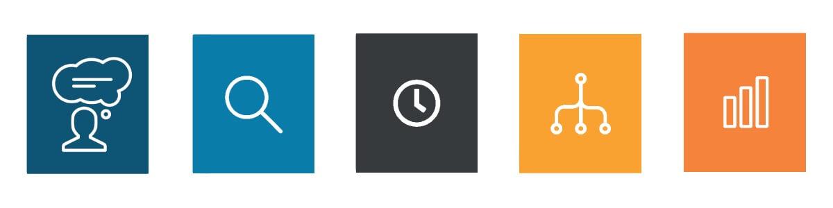 bookingkit-funktionen-buchungssystem-vorteile