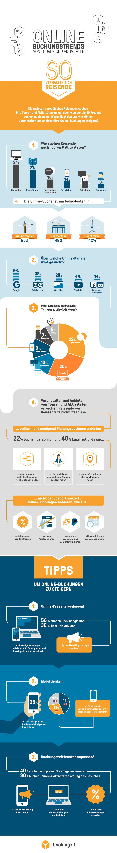 bookingkit-infografik-online-buchungstrends-2019