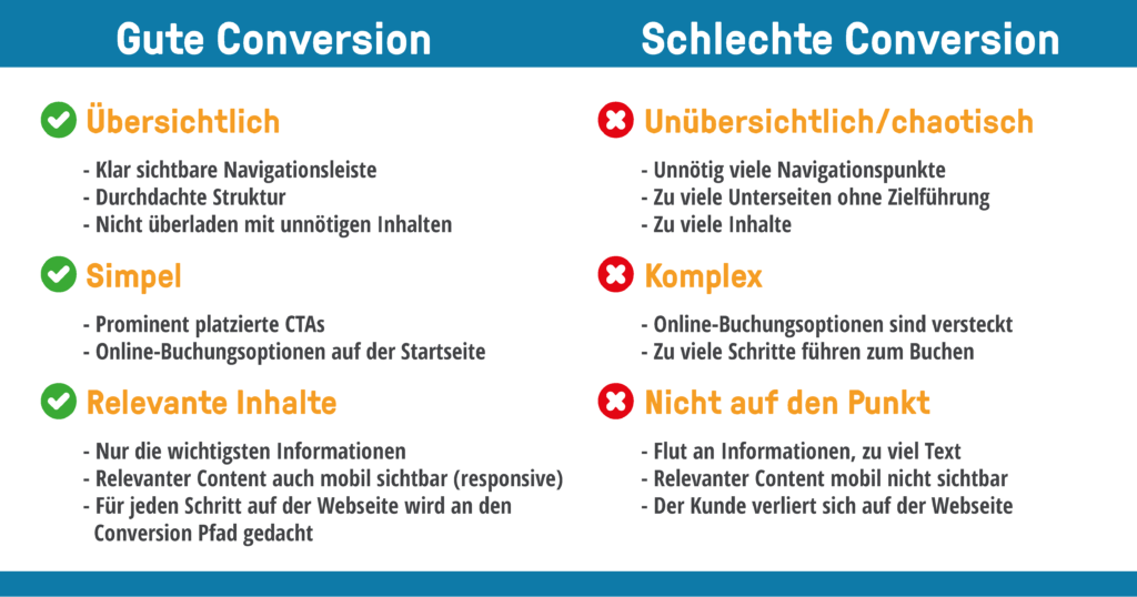 bookingkit-webseite-conversion-good-bad