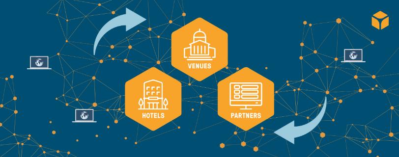 Internationales Partner-Netzwerk & eigene regionale Vertriebspartner unter einem Dach