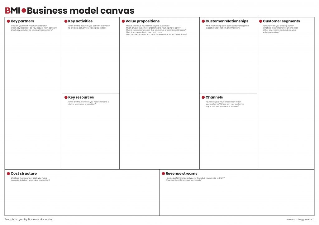 How To Design Exponential 10x Business Models Business Models Inc