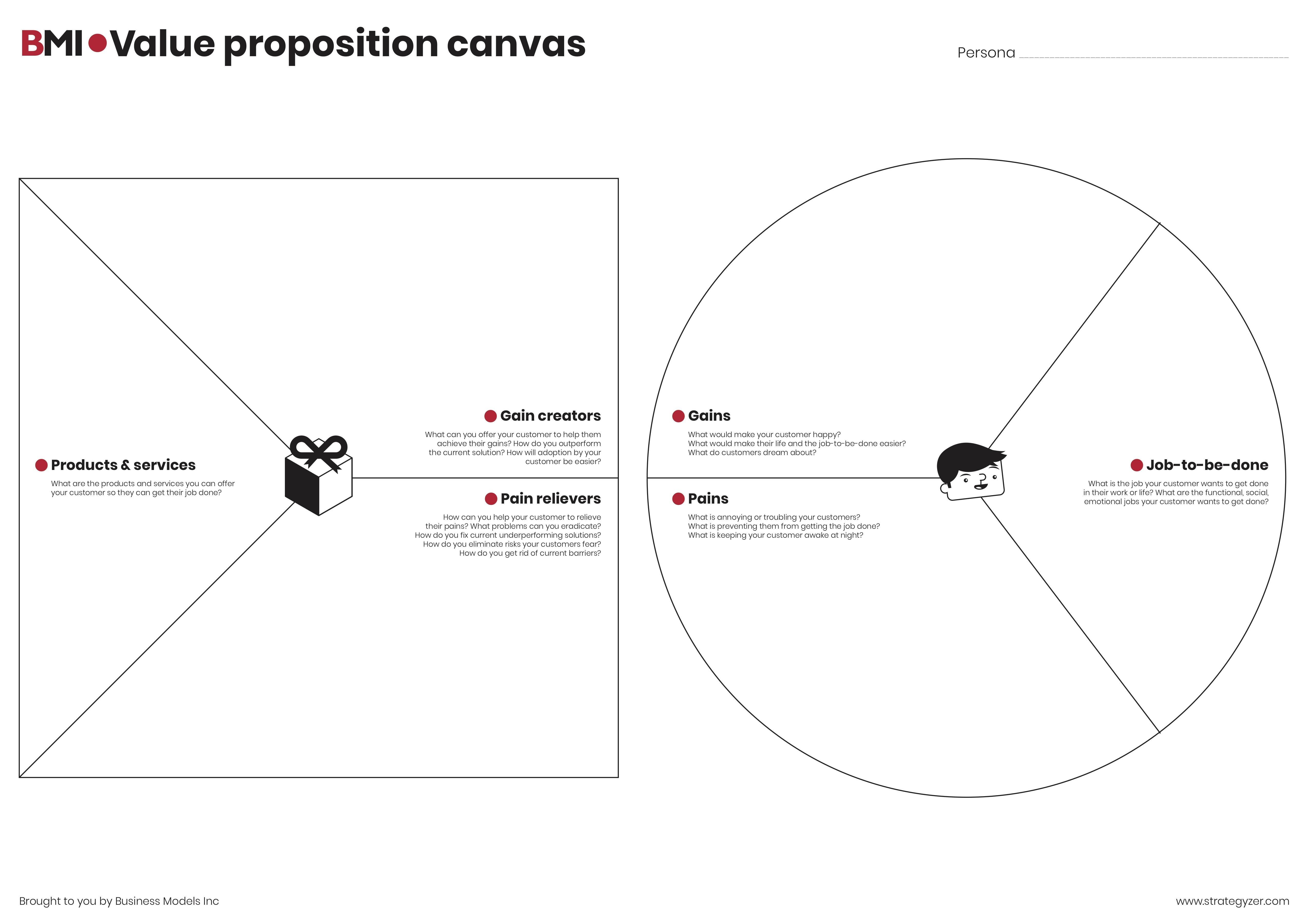 value proposition canvas april onthemarch co