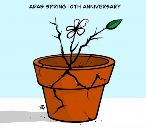 Arab Spring 10th Anniversary