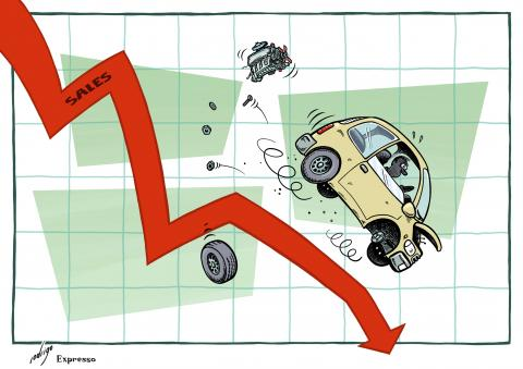 Automakers struggle with unstable market