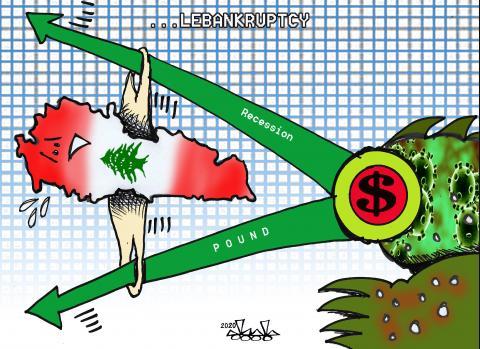 lebanon financial crisis...
