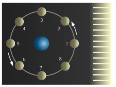 [Функции] Фазы луны в часах Casio — зачем нужны и как использовать