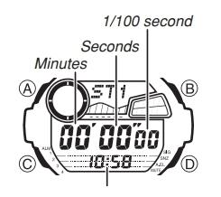 [Функции] Секундомер и их типы в часах Casio — назначение и использование