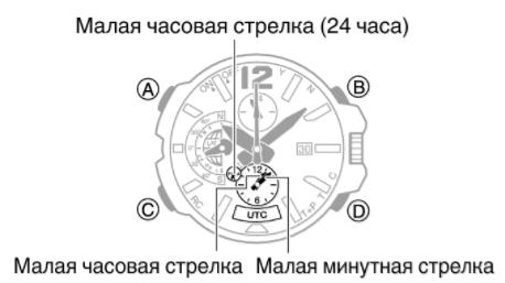 [Функции] Мировое время в часах Casio — настройка и особенности часовых поясов
