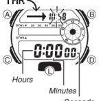 [Функции] Таймер обратного отсчета времени в часах Casio — виды и настройка