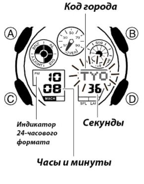 Zoom G2nu инструкция на русском