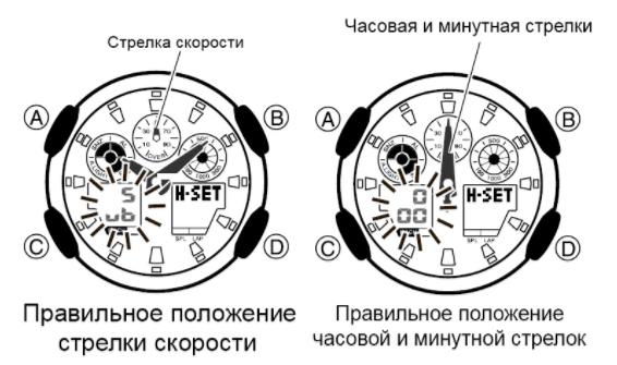 Netgear Dg834g инструкция на русском - картинка 2
