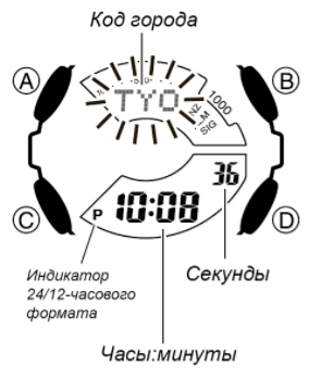 how to manual set the time on casio 5055