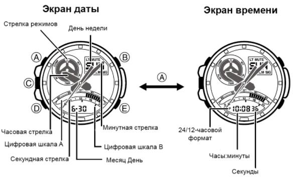 Netgear Dg834g инструкция на русском