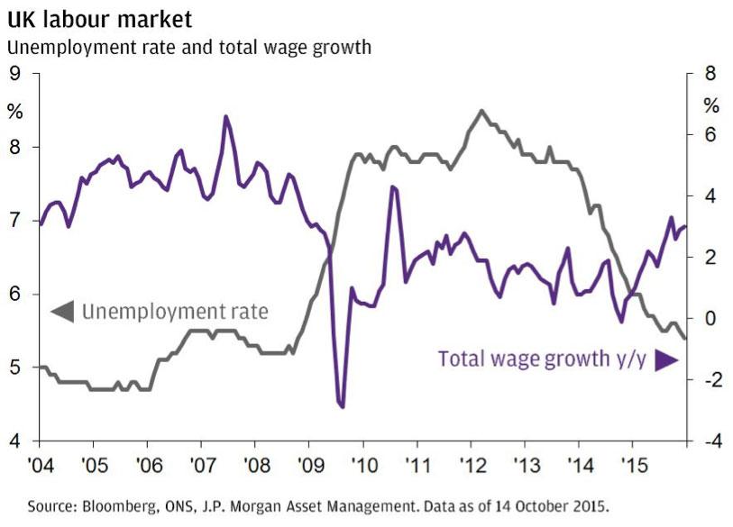 UK_Labour_Market