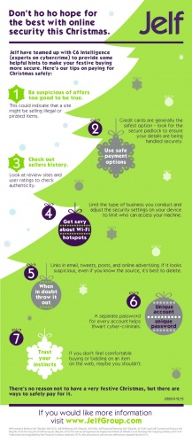Digital Christmas infographic