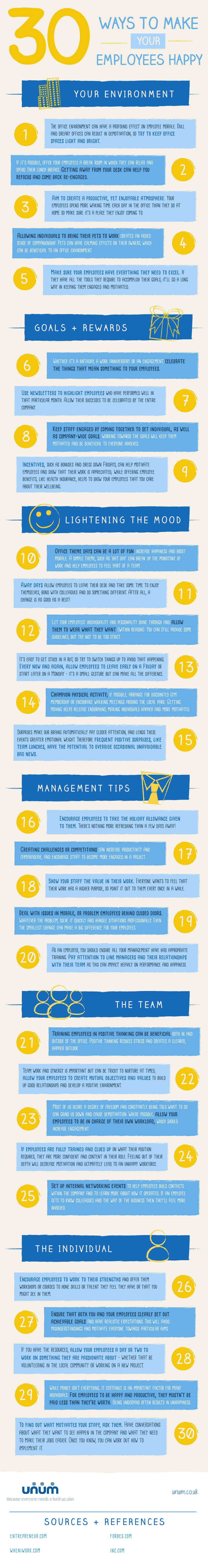 Article 5 - happy employees infographic