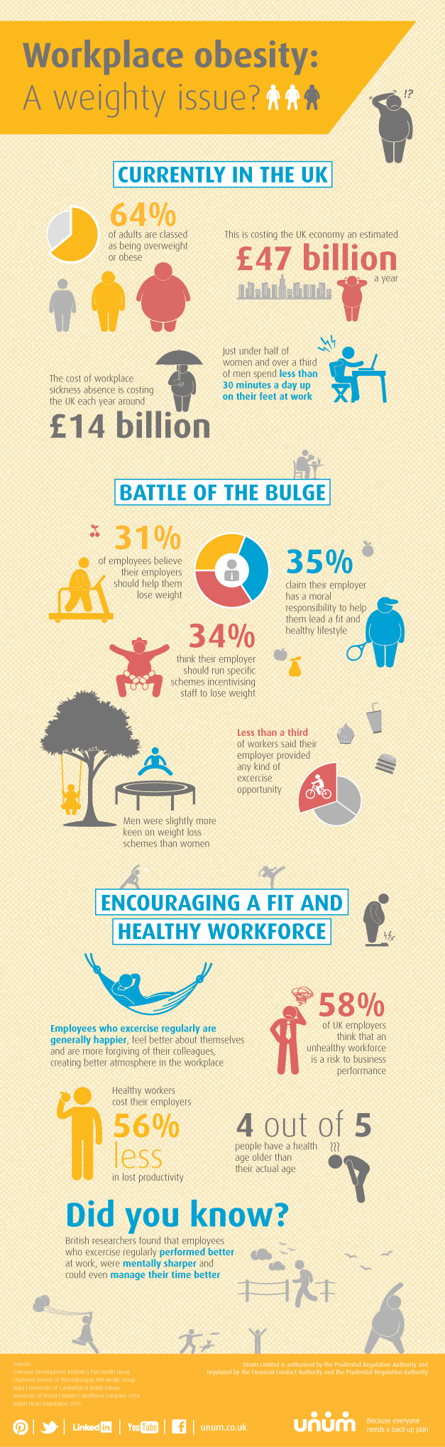 Article 6 - obesity infographic