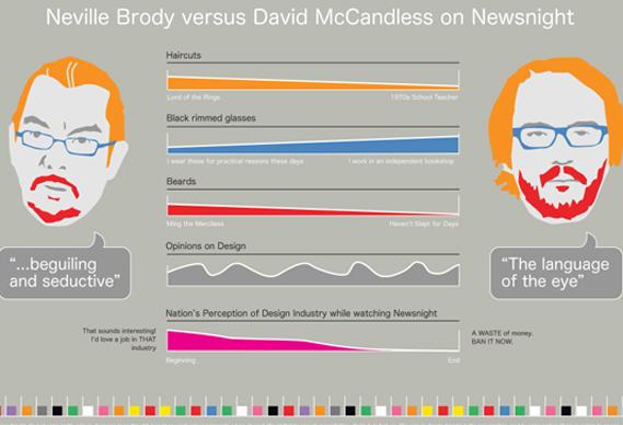 nevilledavid388_0.jpg - Brody vs. McCandless: The Infographic - 2625