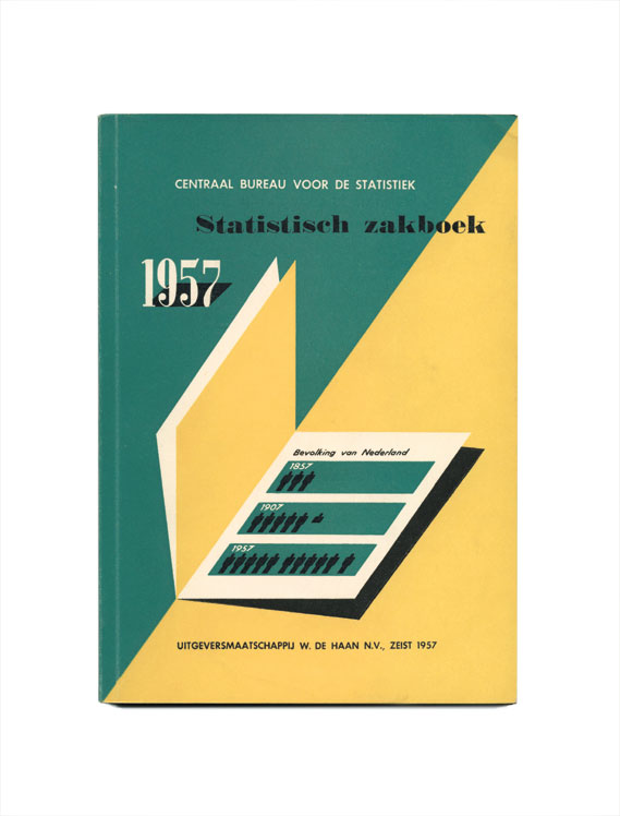 Statistical Pocketbooks (2 of 3)