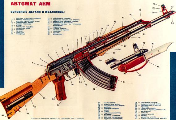 avtomat_kalashnikov_0.jpg - Designed to kill - 3884