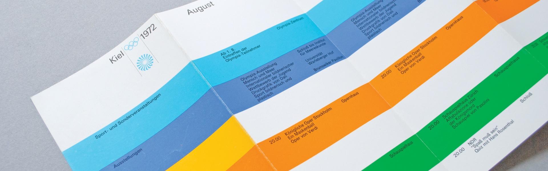 An insight into the Munich Olympics design