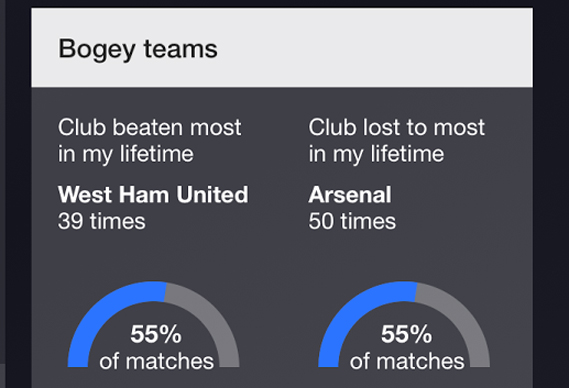 mypl1_0.jpg - BBC Sport's My Premier League Life allows fans to chart their club's history - 7498