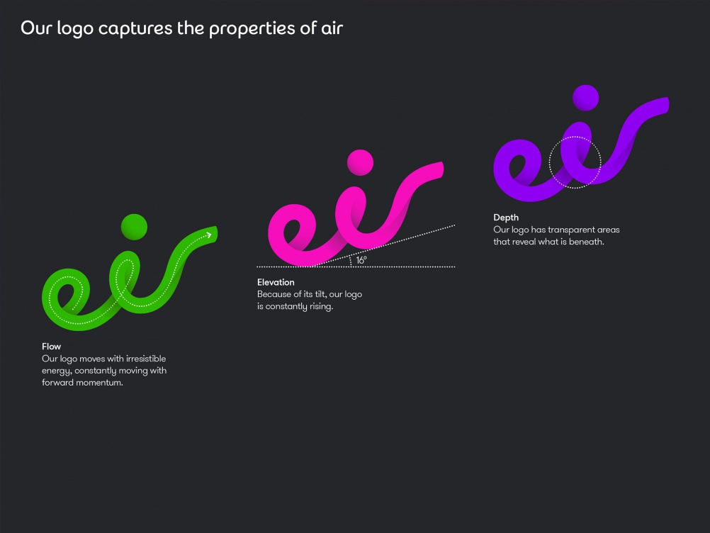 04_eir_Approach_Logo_Properties_2048-1002x752