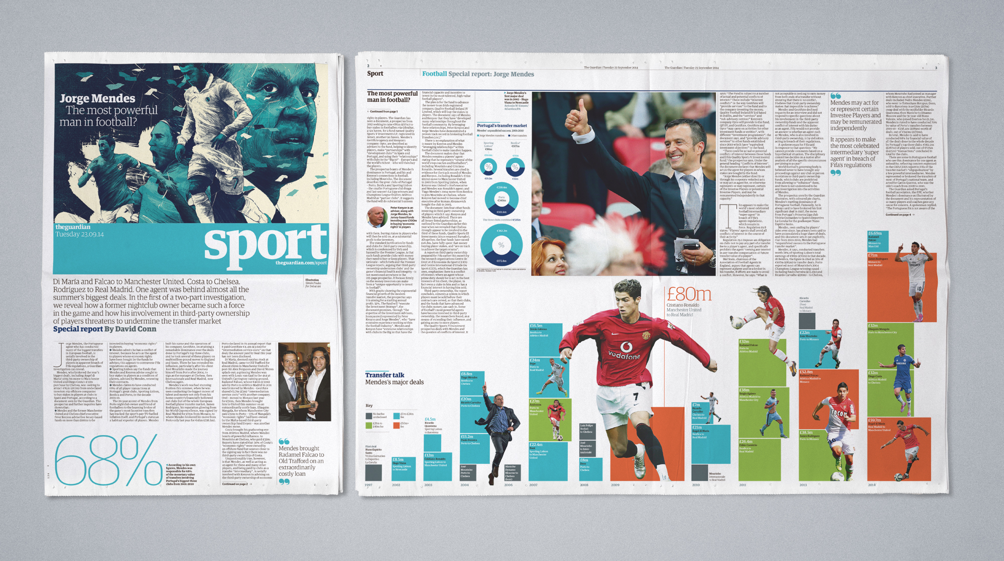 Sports pages from a recent issue of the Guardian