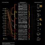 Rare Earth Elements by Mark-Jan Bludau