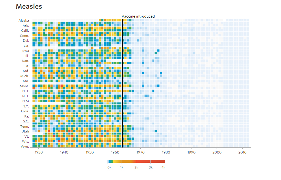 Vaccines and Infectious Diseases by Dov Friedman and Tynan Debold at The Wall Street Journal