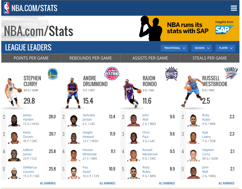 Nba Finals Stats Game 1 2015 | All Basketball Scores Info