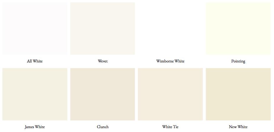 white chart