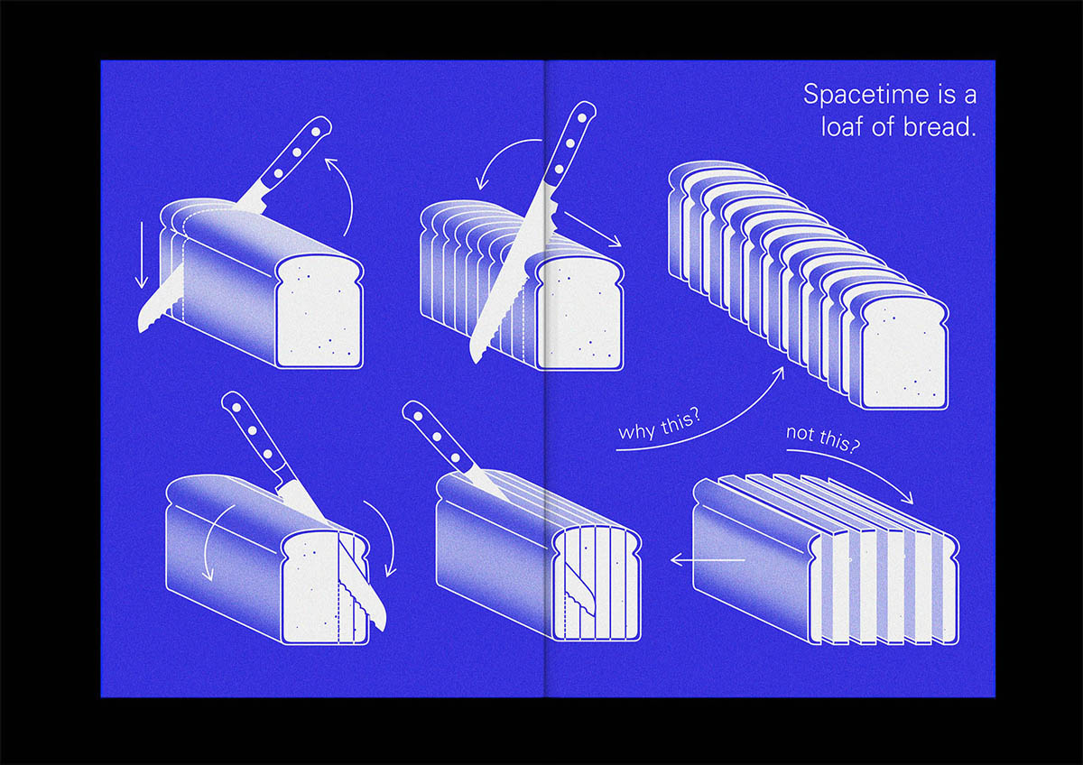 Spacetime is a loaf of bread - a diagram proposing a different way of thinking about the nature of time, using the slicing of bread as an analogy for this