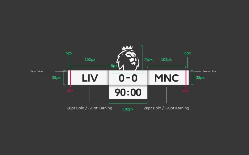 Premier League score clock guidelines by Dixon Baxi