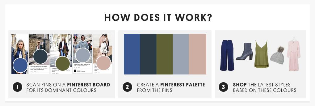 Topshop's Pinterest palettes