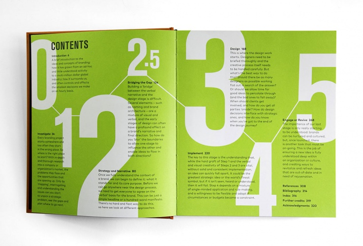 Contents page from Branding in five and a half steps