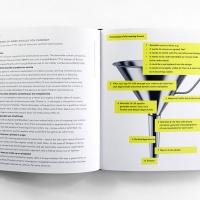 branding_funnel_1500