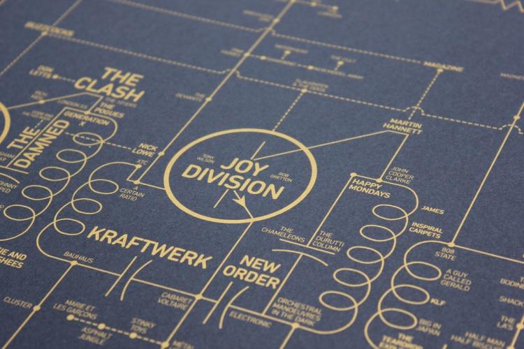 Alternative Love Blueprint by Dorothy