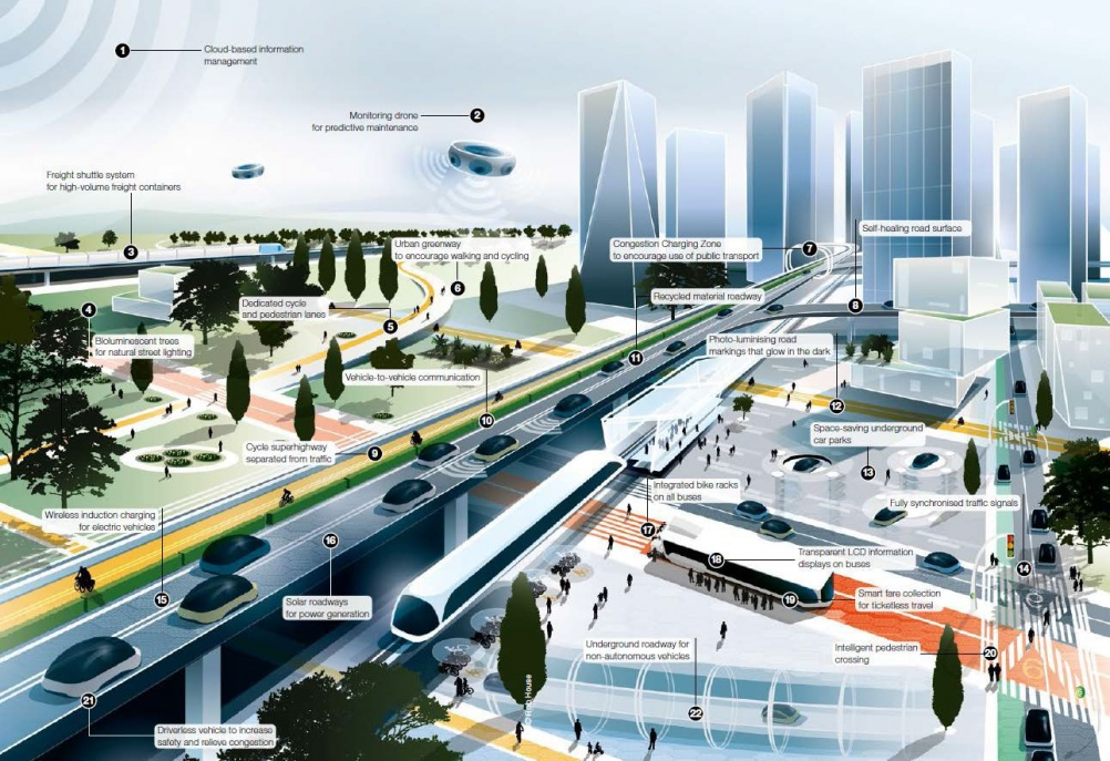 London's Future Roads – Visual Concepts © Arup