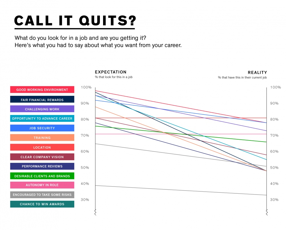 06_CR_Call_It_Quits
