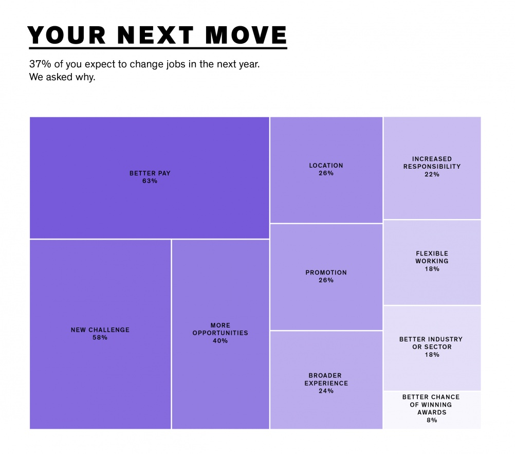 07_CR__Your_Next_Move