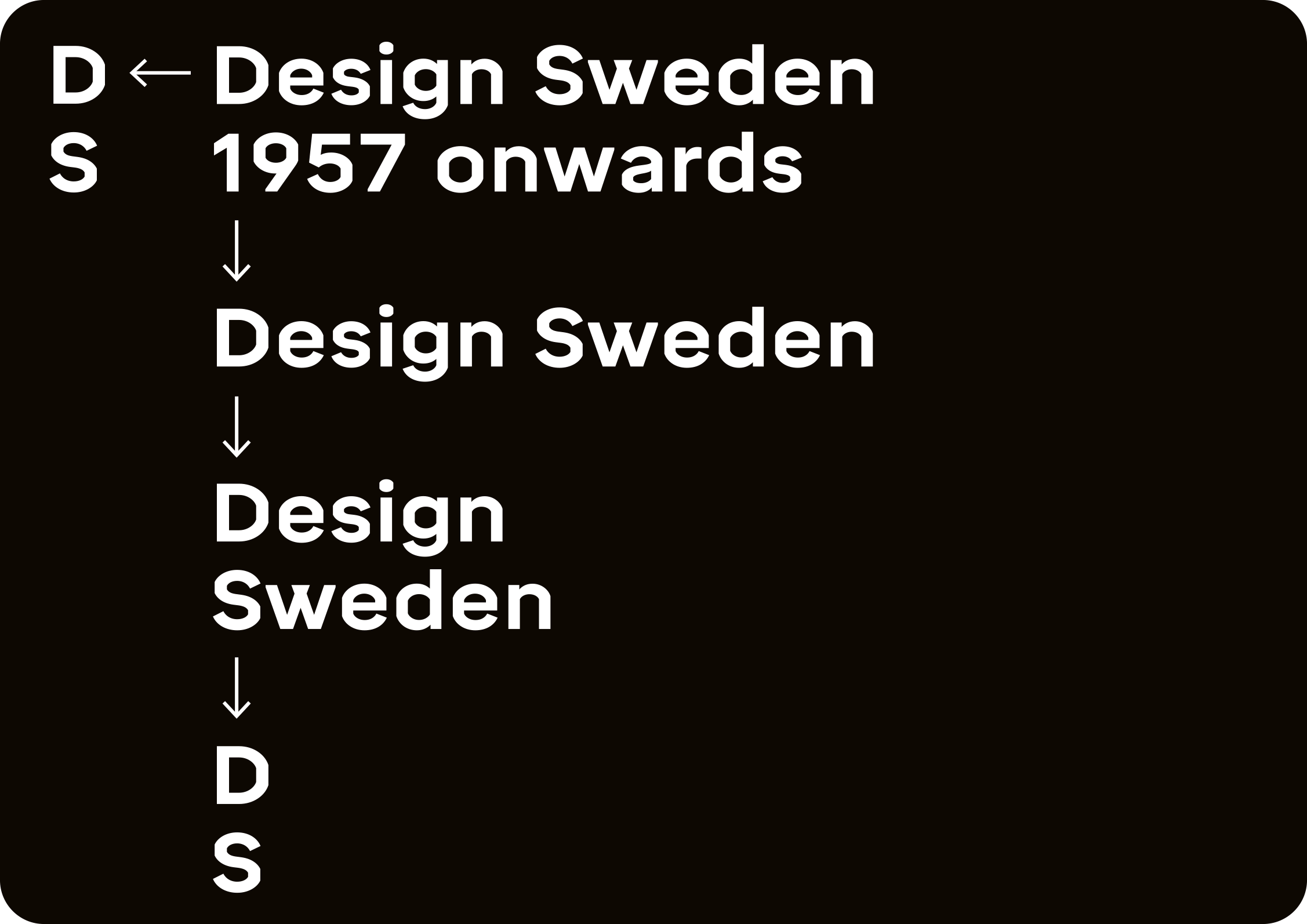 DS_Type_2